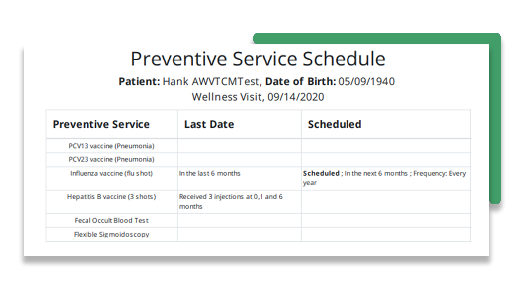Personalized Prevention Plan Service - green